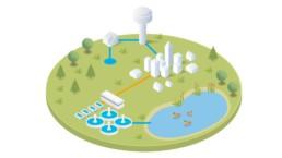 Piirroskuva veden ottamisesta käyttöön ja jäteveden käsittelyyn.